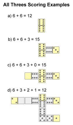 domino rules and scoring